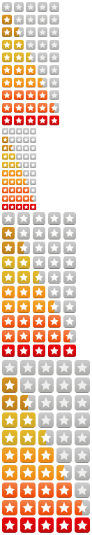 3.0 star rating