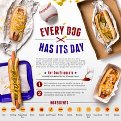 Dodger Dog And Their Sales