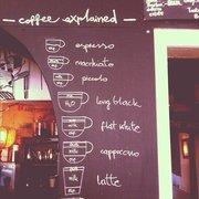 Coffee Explained.