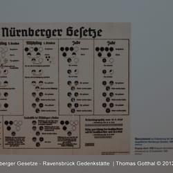 Schautafel: Nürnberger Gesetze -…
