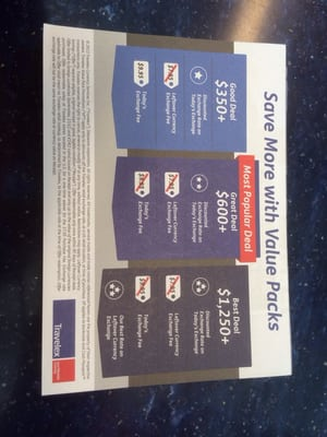 Travelex Currency Services Inc Currency Exchange San