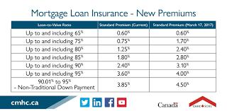 Verico Simpligo Mortgages | 173 2nd Dug Hill Rd, Trenton, ON K8V 5P7 | +1 613-394-5810