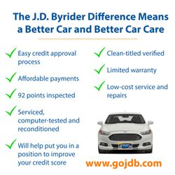 J D Byrider Request A Quote Car Dealers 4810 S 27th St