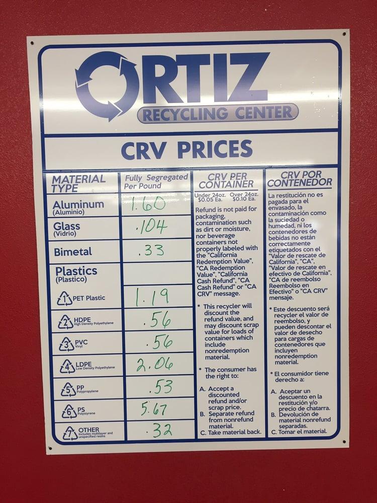 Ortiz Recycling Center: 395 W E St, Brawley, CA