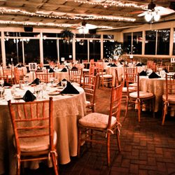 Top 10 Best Baby Shower Venues In West Chester Pa Last Updated