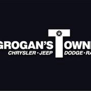 First Choice Auto Finance Car Dealers 1000 Woodville Rd Toledo