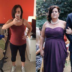 Thyroid fat loss summit