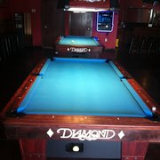 ... Photo Of Top 10 Sports Bar   Newport, KY, United States. Best Tables