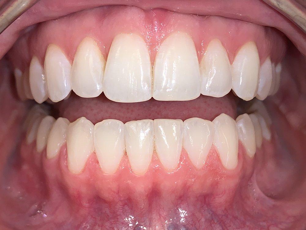 6th Avenue Periodontics & Implant Dentistry