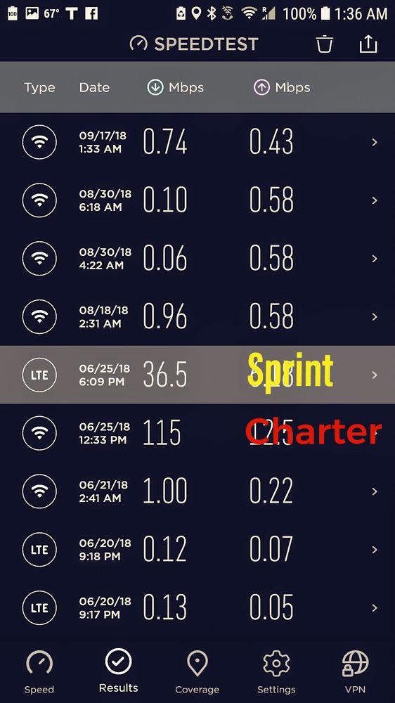 Speed Test Frontier >> Speed Test Yelp