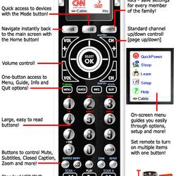 Cox - Television Service Providers - Ocala, FL - Phone