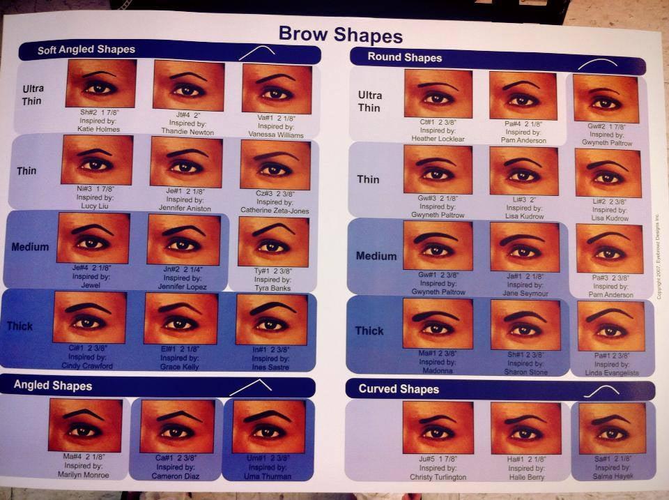 Brow Shape Chart Yelp