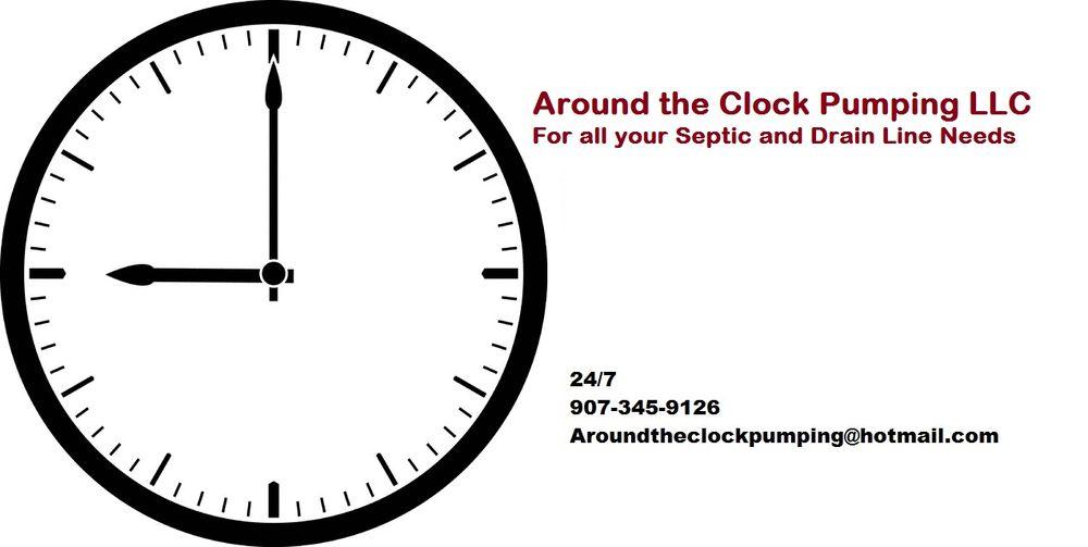around the clock - 1000×503
