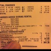 Priceless  75 Reviews  Car Rental  3234 Southeast 6th