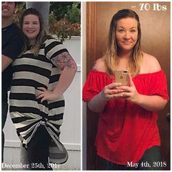 Cesar A Lara Md Weight Management Weight Loss Centers 135 1st