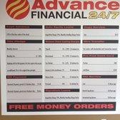 Cash advance alvin tx picture 10