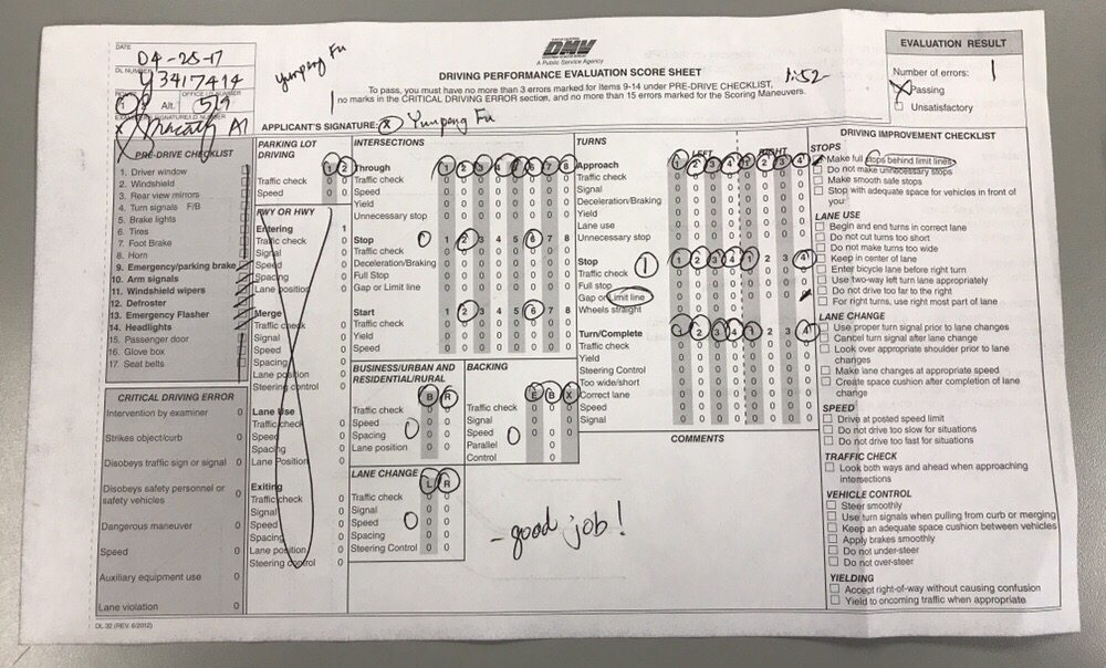 Test Score sheet - Yelp