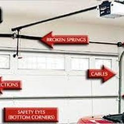 Photo Of Garage Door Service Co.   San Antonio, TX, United States