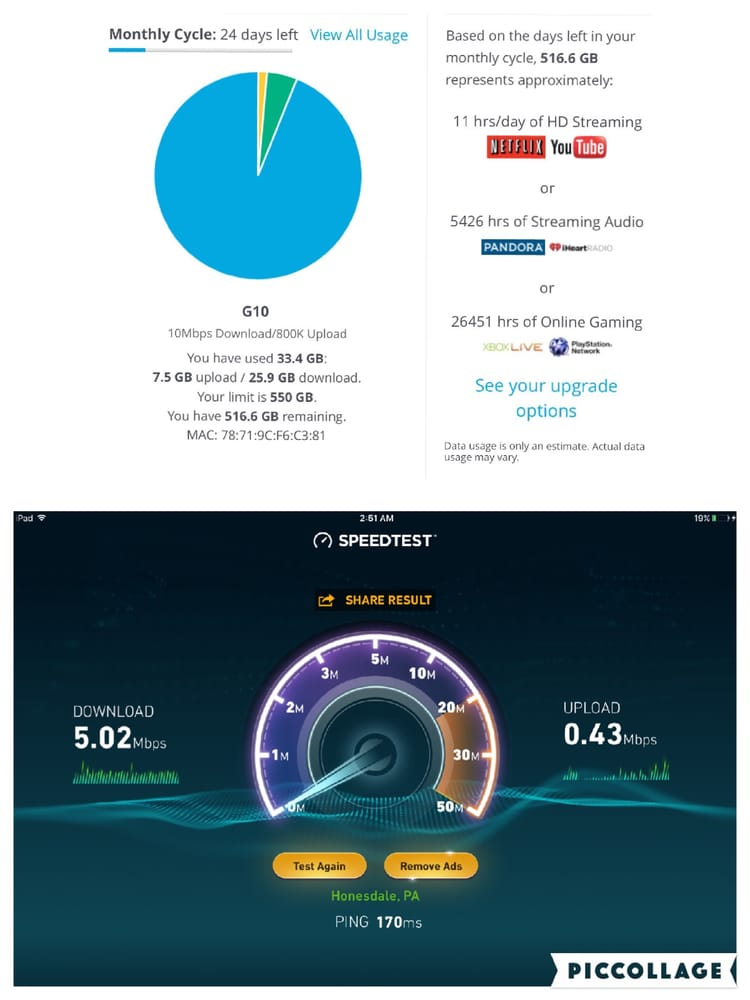Extreme - promised vs. actual download speed