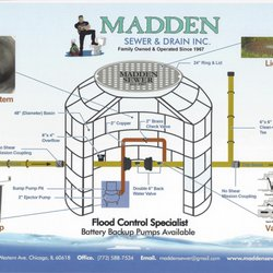 Madden Sewer & Drain - 20 Reviews - Plumbing - 4152 N Western Ave