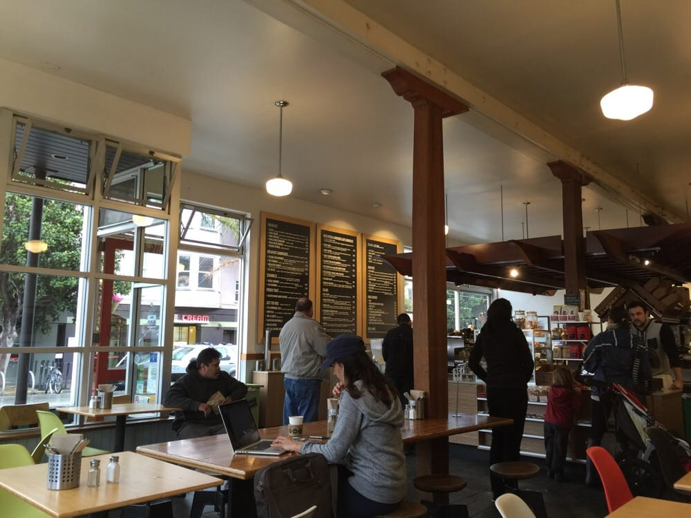 Dolores Park Cafe San Francisco Ca