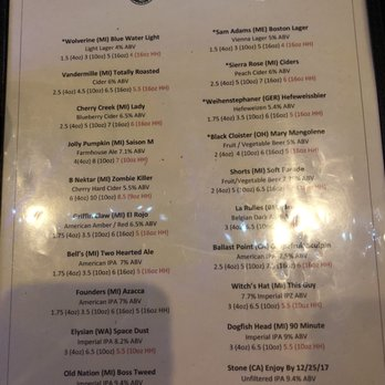 Craft Breww City Beer List