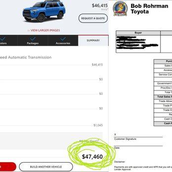 Photo Of Bob Rohrman Toyota   Lafayette, IN, United States. Toyotau0027s  Website MSRP