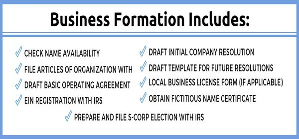 G & G Business Tax Solutions - Get Quote - Tax Services - 920 S ...
