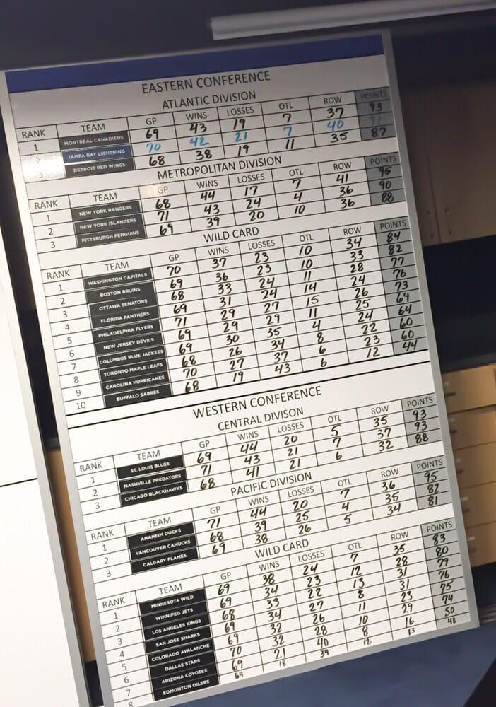 nhl standings board in the tb lightning locker room hockey n