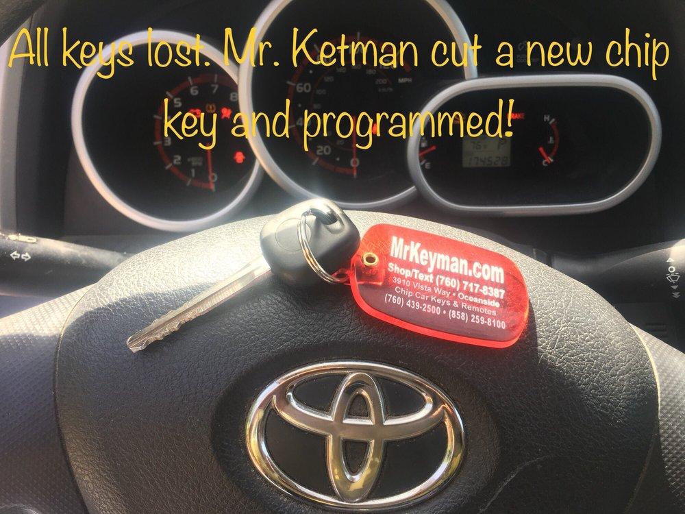 Mr. Keyman