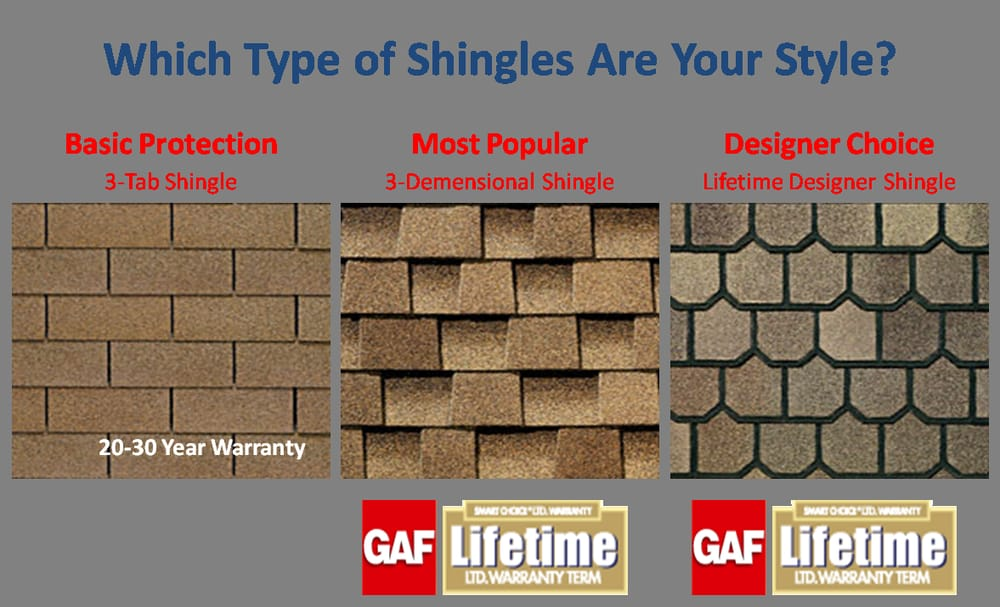 24 hour roofing dallas 12 photos roofing 18040 for How many types of roofing shingles are there