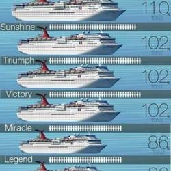 Carnival Cruise Line >> Carnival Cruise Lines Tours 2522 Capital Cir Ne Tallahassee Fl