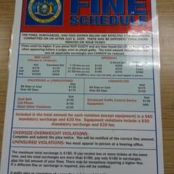 Dept Of Motor Vehicles Bilvask 19 Rector St Financial