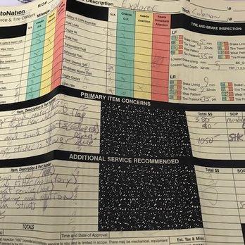 Photo Of Autonation Ford Scottsdale Az United States Final Quote Was