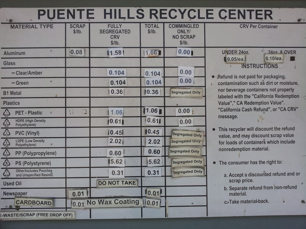Puente Hills Recycle Center: 2808 Workman Mill Rd, Whittier, CA