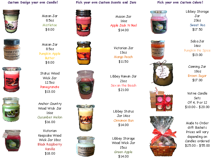 Passetti's Soy Candles: 1010 Foxfire Dr, Manteca, CA