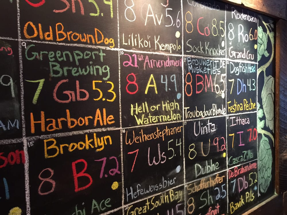 Beeriodic Table - list of beers served at Brewology - 24 ...