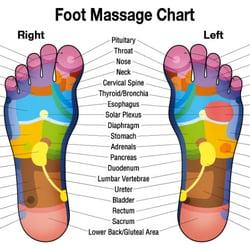 Azure reflexology massage 61 reviews massage 15661 w roosevelt