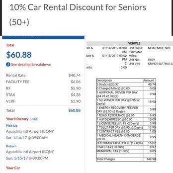Phone Number For Budget Car Rental Orlando Airport