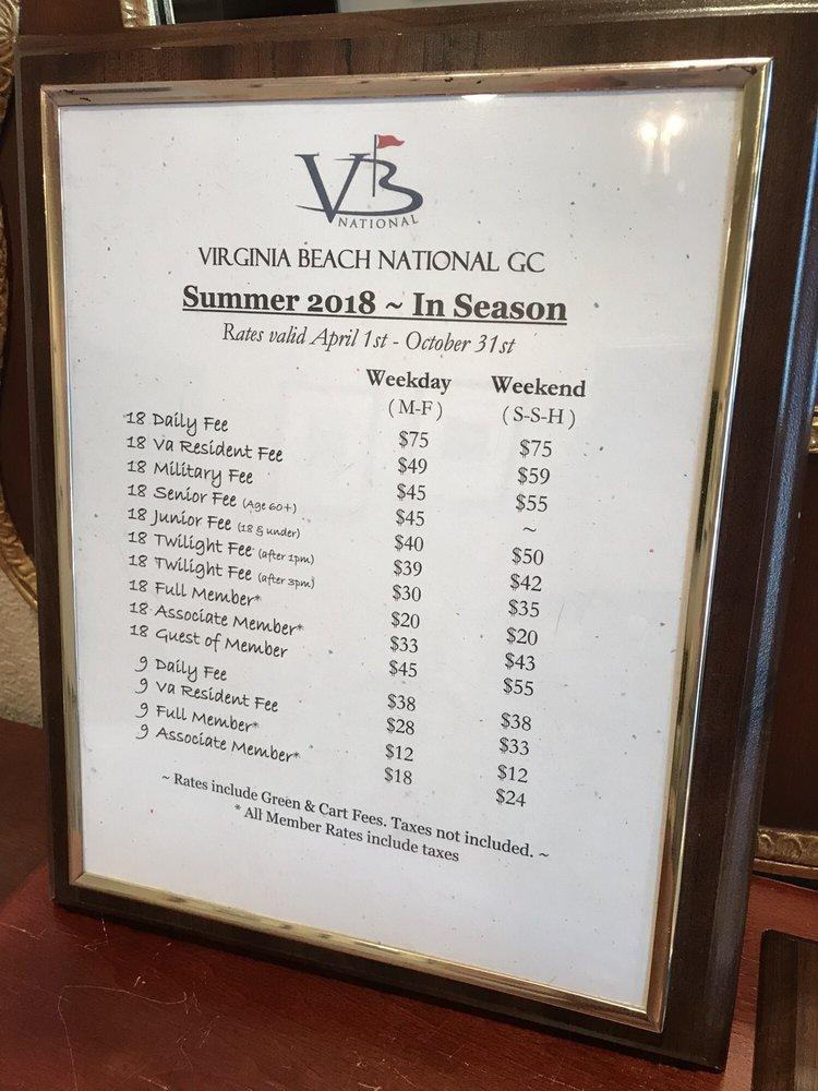 Virginia Beach National Golf Club