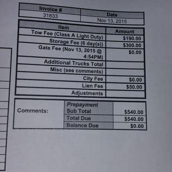Car Impound Prices