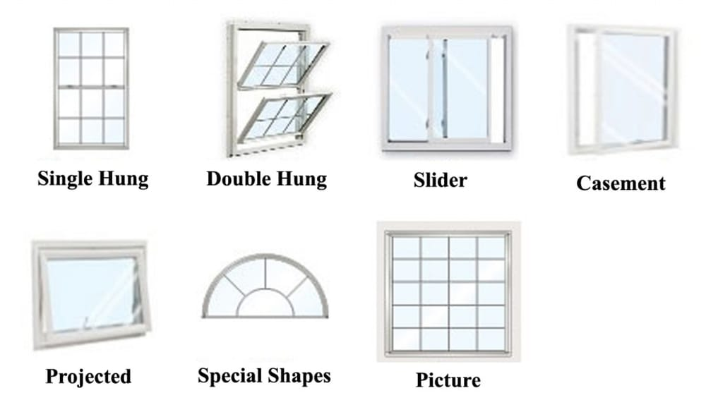 Clear view impact window and door closed windows for Florida style windows