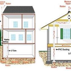 At Home Radon - Environmental Testing - 605 Brooklyn Ave