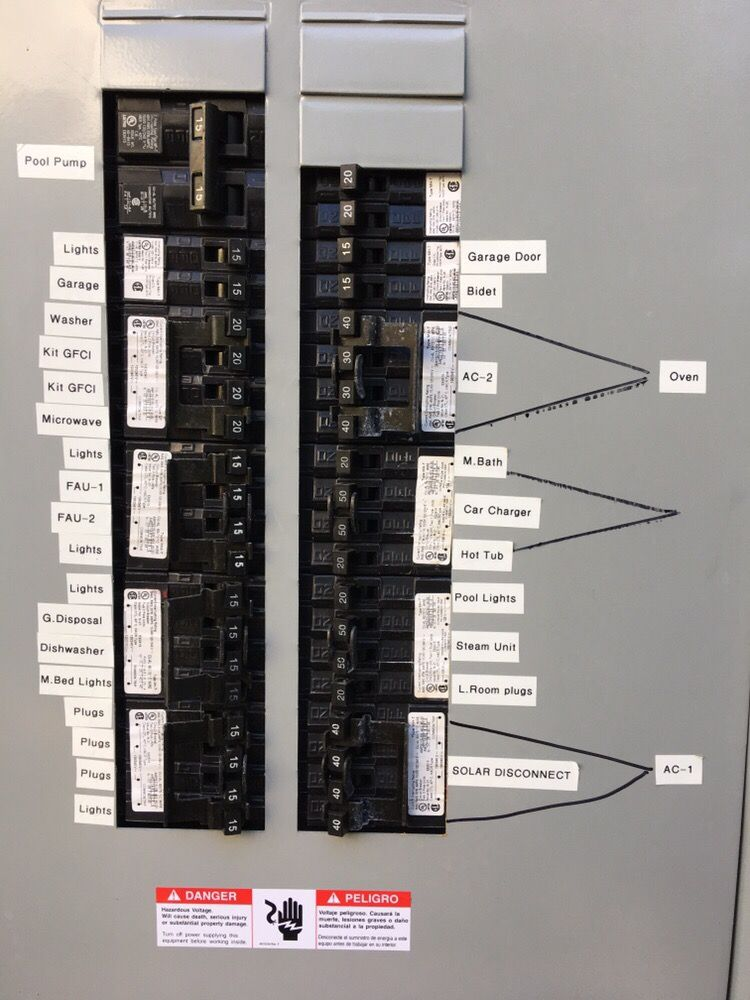 Main electrical panel professional labeling. - Yelp