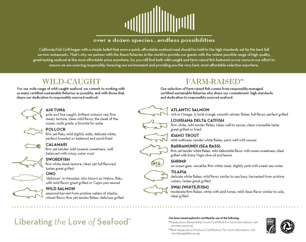 Californiafishgrill menu yelp for California fish grill menu