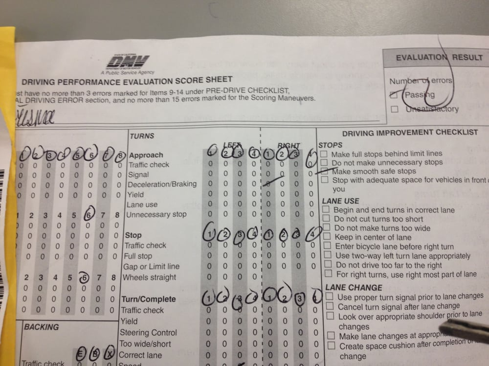 Almost perfect score!!! - Yelp