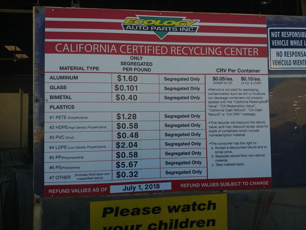 Ecology Recycling: 9309 Rayo Ave, South Gate, CA