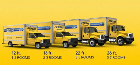 Rent The Most Dependable Moving Truck On The Road Today Penske