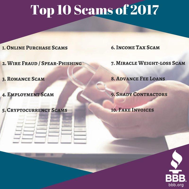 better business bureau professional services 16102 100 avenue nw edmonton ab canada. Black Bedroom Furniture Sets. Home Design Ideas