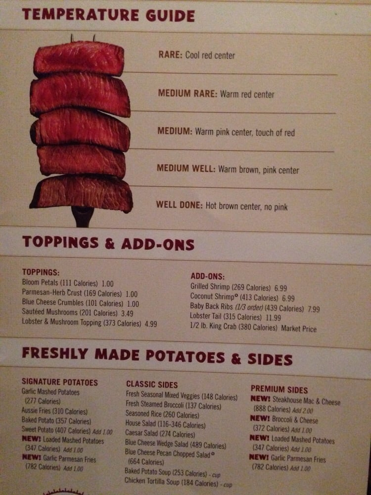 Bison Steak Doneness Chart: Easy Instructions - Cooking ... |Restuarant Steak Doneness Chart